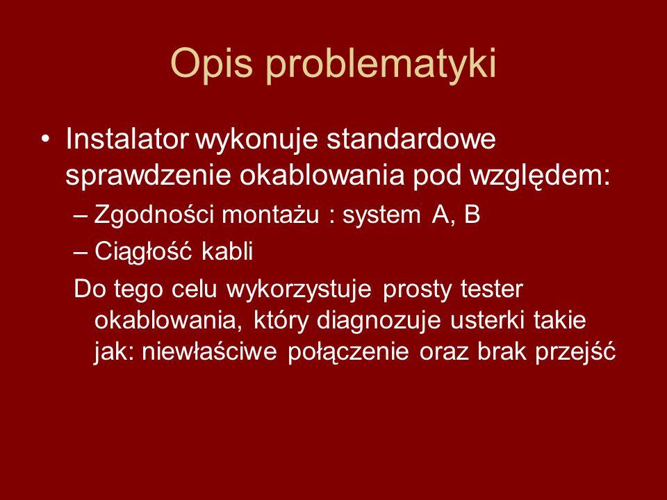 Opis problematyki Instalator wykonuje standardowe sprawdzenie okablowania pod względem: –Zgodności montażu : system A, B –Ciągłość kabli Do tego celu wykorzystuje prosty tester okablowania, który diagnozuje usterki takie jak: niewłaściwe połączenie oraz brak przejść