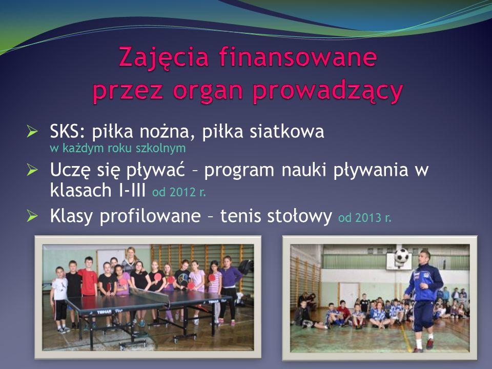  SKS: piłka nożna, piłka siatkowa w każdym roku szkolnym  Uczę się pływać – program nauki pływania w klasach I-III od 2012 r.