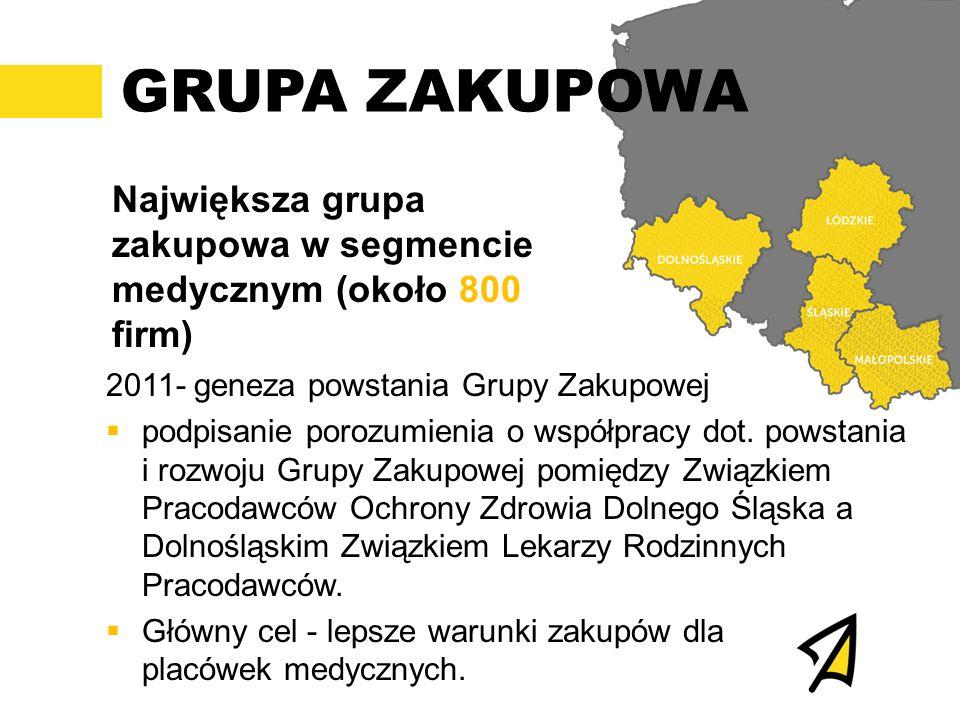 2011- geneza powstania Grupy Zakupowej  podpisanie porozumienia o współpracy dot.
