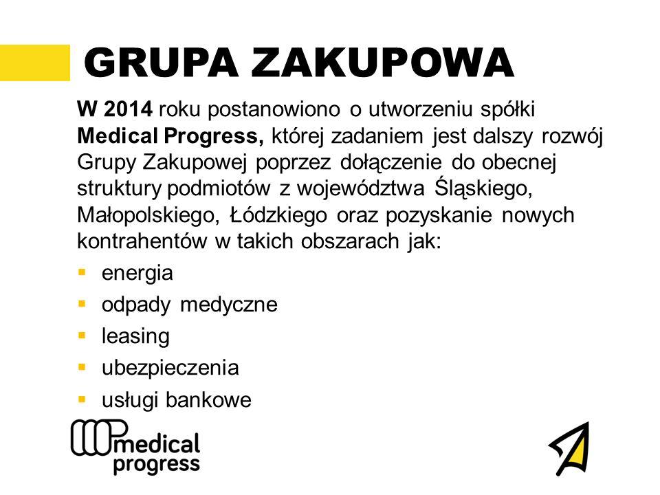 W 2014 roku postanowiono o utworzeniu spółki Medical Progress, której zadaniem jest dalszy rozwój Grupy Zakupowej poprzez dołączenie do obecnej struktury podmiotów z województwa Śląskiego, Małopolskiego, Łódzkiego oraz pozyskanie nowych kontrahentów w takich obszarach jak:  energia  odpady medyczne  leasing  ubezpieczenia  usługi bankowe GRUPA ZAKUPOWA