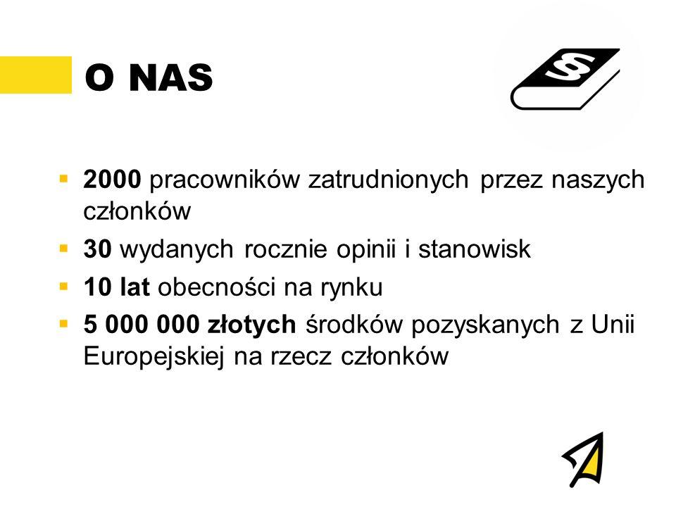 O NAS  2000 pracowników zatrudnionych przez naszych członków  30 wydanych rocznie opinii i stanowisk  10 lat obecności na rynku  5 000 000 złotych środków pozyskanych z Unii Europejskiej na rzecz członków