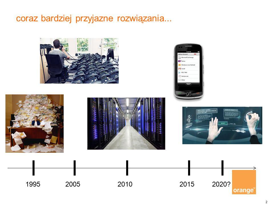 2 coraz bardziej przyjazne rozwiązania... 19952005201020152020?