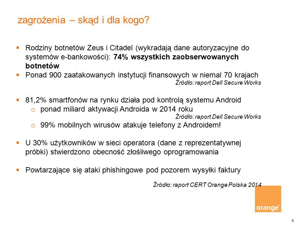 6 zagrożenia – skąd i dla kogo?  Rodziny botnetów Zeus i Citadel (wykradają dane autoryzacyjne do systemów e-bankowości): 74% wszystkich zaobserwowan
