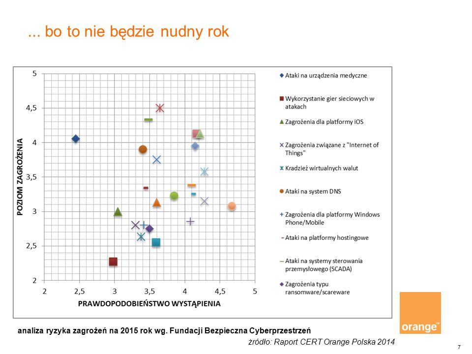 7... bo to nie będzie nudny rok analiza ryzyka zagrożeń na 2015 rok wg. Fundacji Bezpieczna Cyberprzestrzeń żródło: Raport CERT Orange Polska 2014