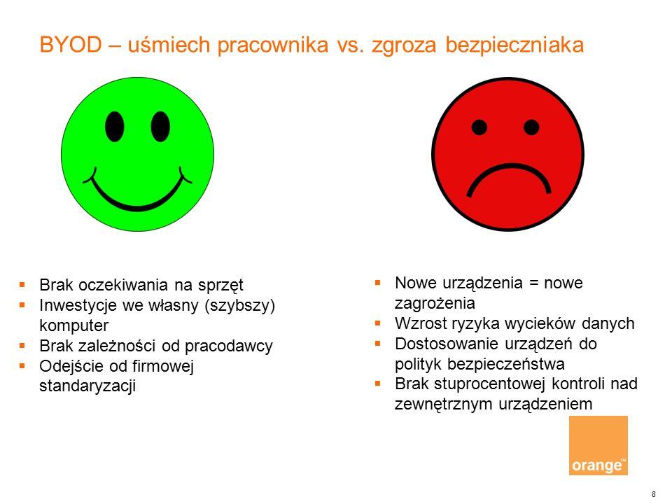 8 BYOD – uśmiech pracownika vs. zgroza bezpieczniaka  Brak oczekiwania na sprzęt  Inwestycje we własny (szybszy) komputer  Brak zależności od praco