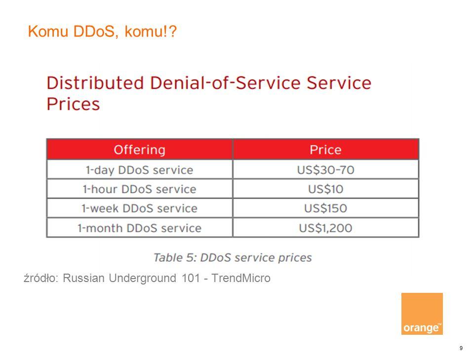 9 Komu DDoS, komu!? źródło: Russian Underground 101 - TrendMicro