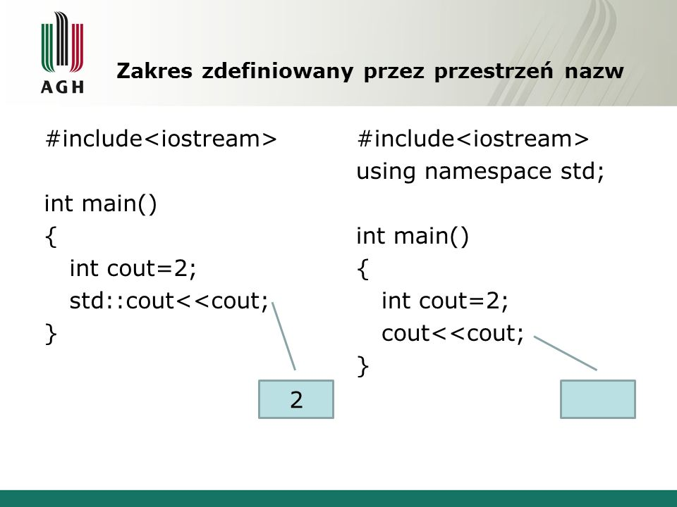 Zakres zdefiniowany przez przestrzeń nazw #include int main() { int cout=2; std::cout<<cout; } #include using namespace std; int main() { int cout=2; cout<<cout; } 2