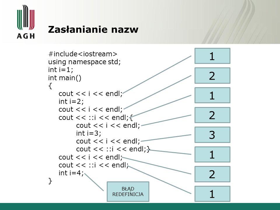 Zasłanianie nazw #include using namespace std; int i=1; int main() { cout << i << endl; int i=2; cout << i << endl; cout << ::i << endl;{ cout << i << endl; int i=3; cout << i << endl; cout << ::i << endl;} cout << i << endl; cout << ::i << endl; int i=4; } 1 2 1 2 3 1 2 1 BŁĄD REDEFINICJA