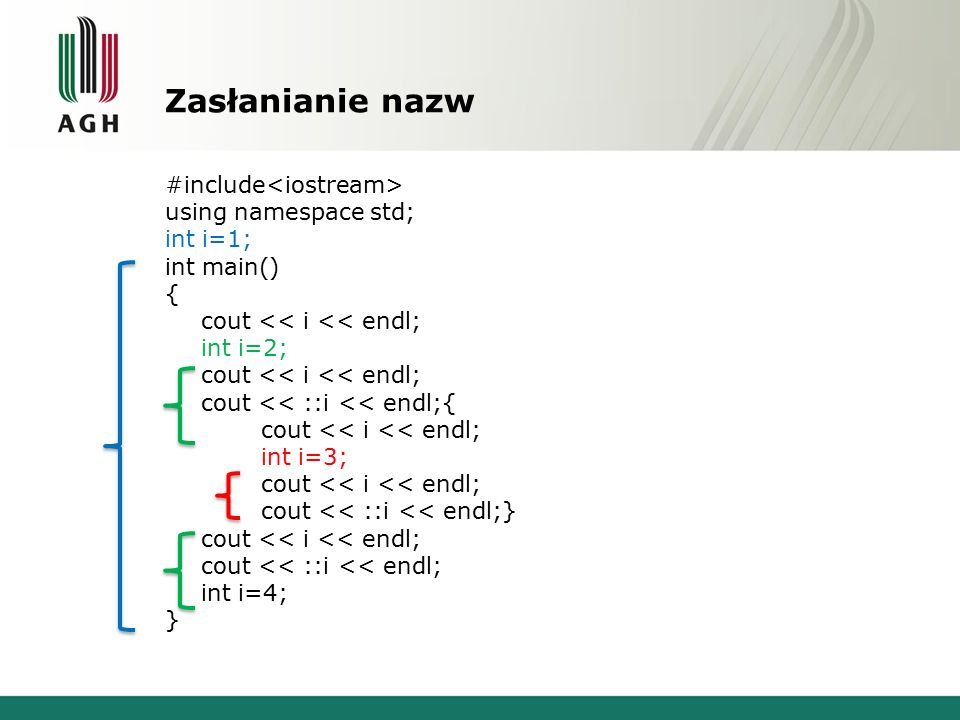 Zasłanianie nazw #include using namespace std; int i=1; int main() { cout << i << endl; int i=2; cout << i << endl; cout << ::i << endl;{ cout << i <<