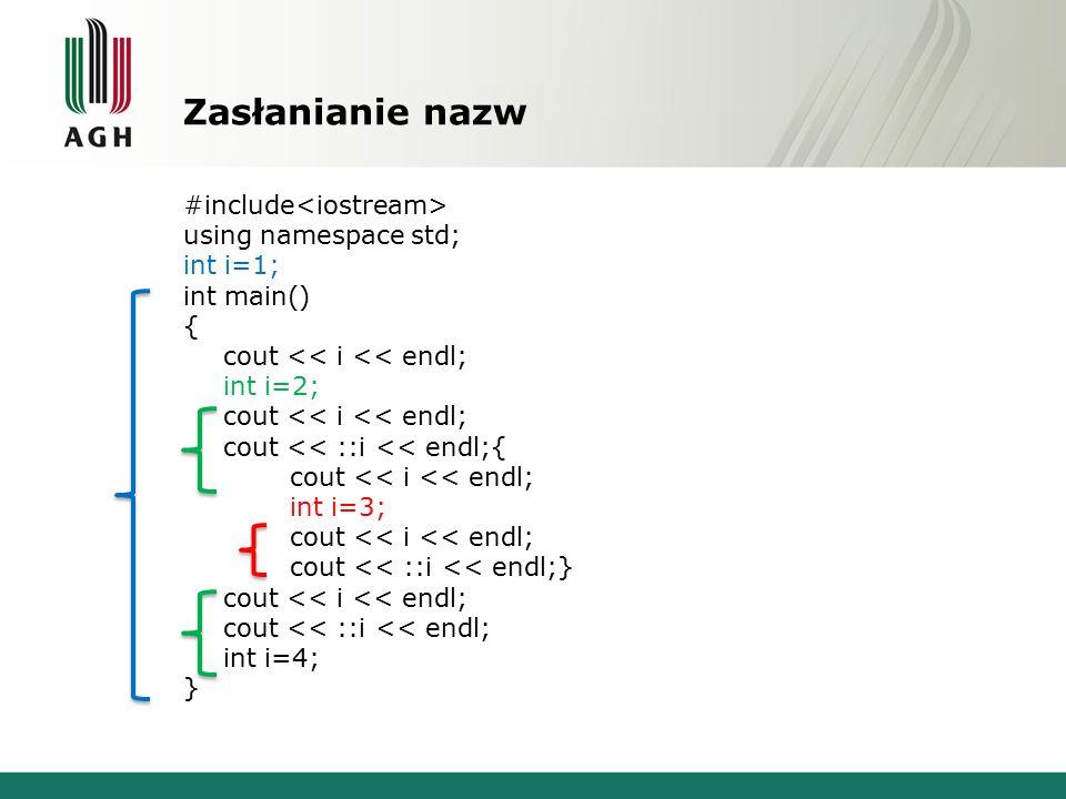 Zasłanianie nazw #include using namespace std; int i=1; int main() { cout << i << endl; int i=2; cout << i << endl; cout << ::i << endl;{ cout << i << endl; int i=3; cout << i << endl; cout << ::i << endl;} cout << i << endl; cout << ::i << endl; int i=4; }