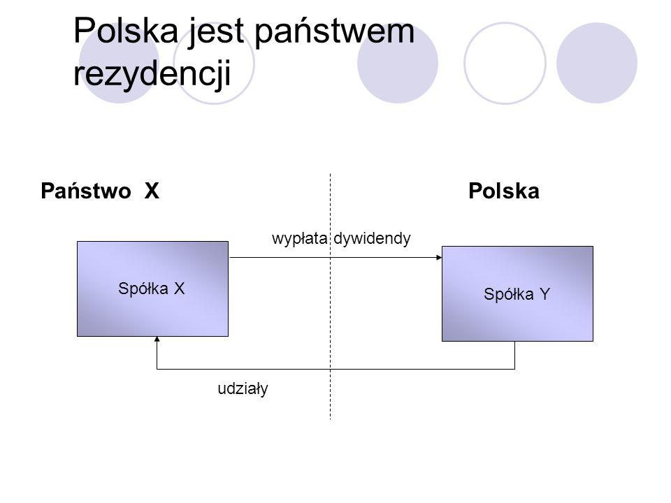 Polska jest państwem rezydencji Spółka X Spółka Y udziały wypłata dywidendy Państwo X Polska