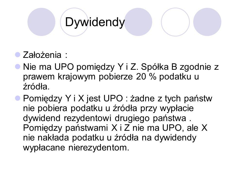 Dywidendy Założenia : Nie ma UPO pomiędzy Y i Z.