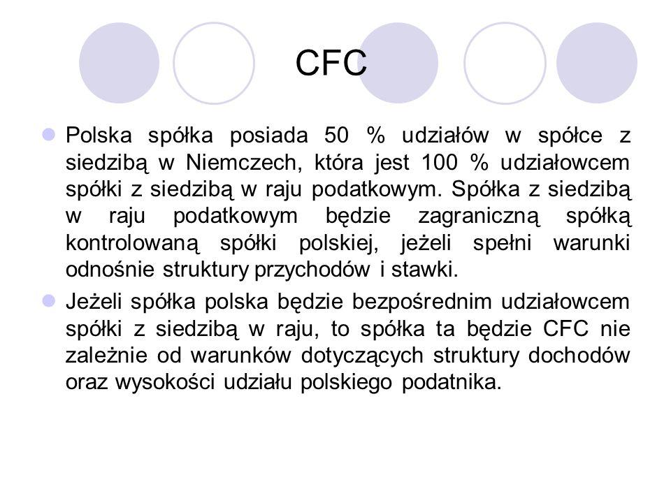 CFC Polska spółka posiada 50 % udziałów w spółce z siedzibą w Niemczech, która jest 100 % udziałowcem spółki z siedzibą w raju podatkowym.