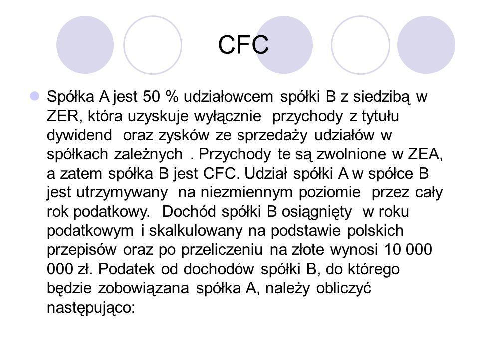 CFC Spółka A jest 50 % udziałowcem spółki B z siedzibą w ZER, która uzyskuje wyłącznie przychody z tytułu dywidend oraz zysków ze sprzedaży udziałów w spółkach zależnych.