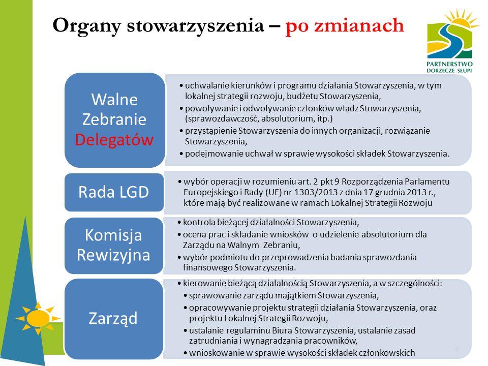 Organy stowarzyszenia – po zmianach 4 uchwalanie kierunków i programu działania Stowarzyszenia, w tym lokalnej strategii rozwoju, budżetu Stowarzyszen