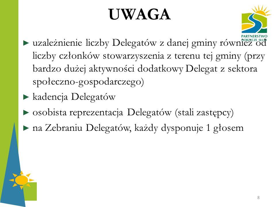 UWAGA ► uzależnienie liczby Delegatów z danej gminy również od liczby członków stowarzyszenia z terenu tej gminy (przy bardzo dużej aktywności dodatko