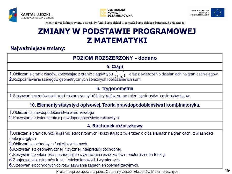 Materiał współfinansowany ze środków Unii Europejskiej w ramach Europejskiego Funduszu Społecznego.