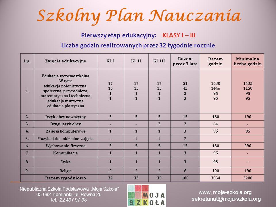 """www. moja-szkola.org sekretariat@moja-szkola.org Niepubliczna Szkoła Podstawowa """"Moja Szkoła"""" 05-092 Łomianki, ul. Równa 26 tel. :22 497 97 98 Szkolny"""