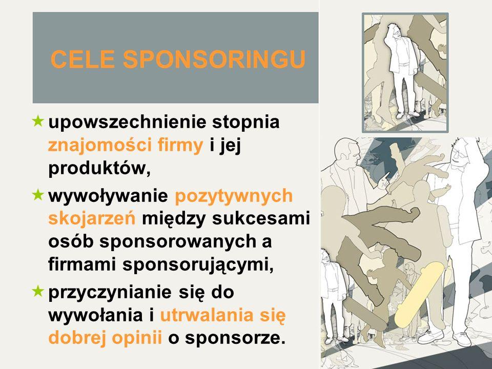 CELE SPONSORINGU  upowszechnienie stopnia znajomości firmy i jej produktów,  wywoływanie pozytywnych skojarzeń między sukcesami osób sponsorowanych a firmami sponsorującymi,  przyczynianie się do wywołania i utrwalania się dobrej opinii o sponsorze.