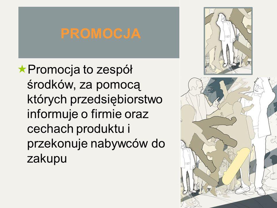 PROMOCJA  Promocja to zespół środków, za pomocą których przedsiębiorstwo informuje o firmie oraz cechach produktu i przekonuje nabywców do zakupu