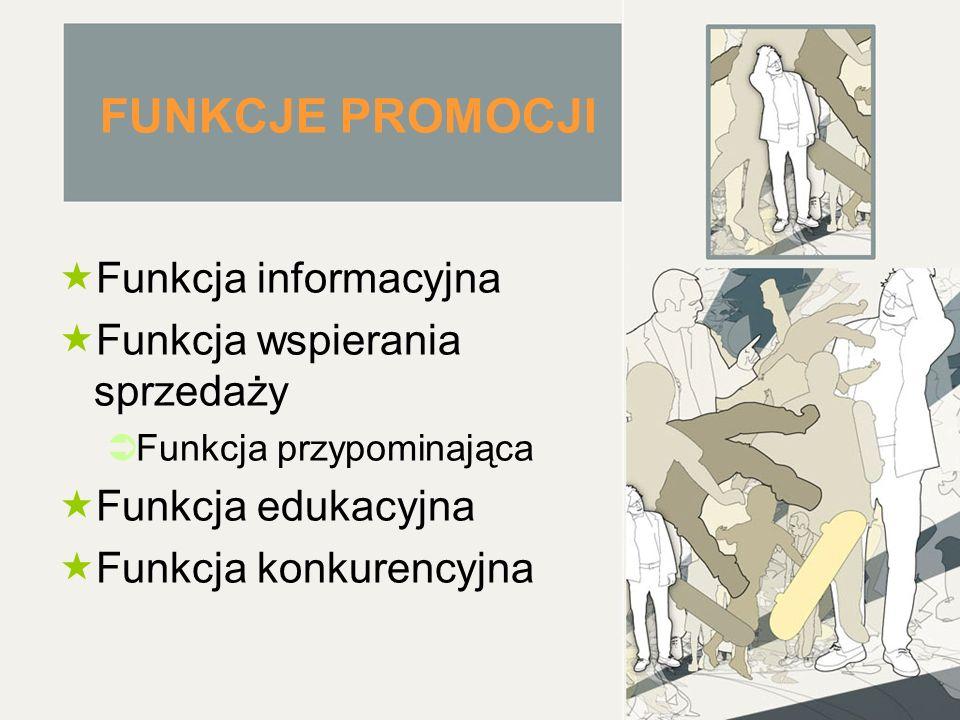 FUNKCJE PROMOCJI  Funkcja informacyjna  Funkcja wspierania sprzedaży  Funkcja przypominająca  Funkcja edukacyjna  Funkcja konkurencyjna