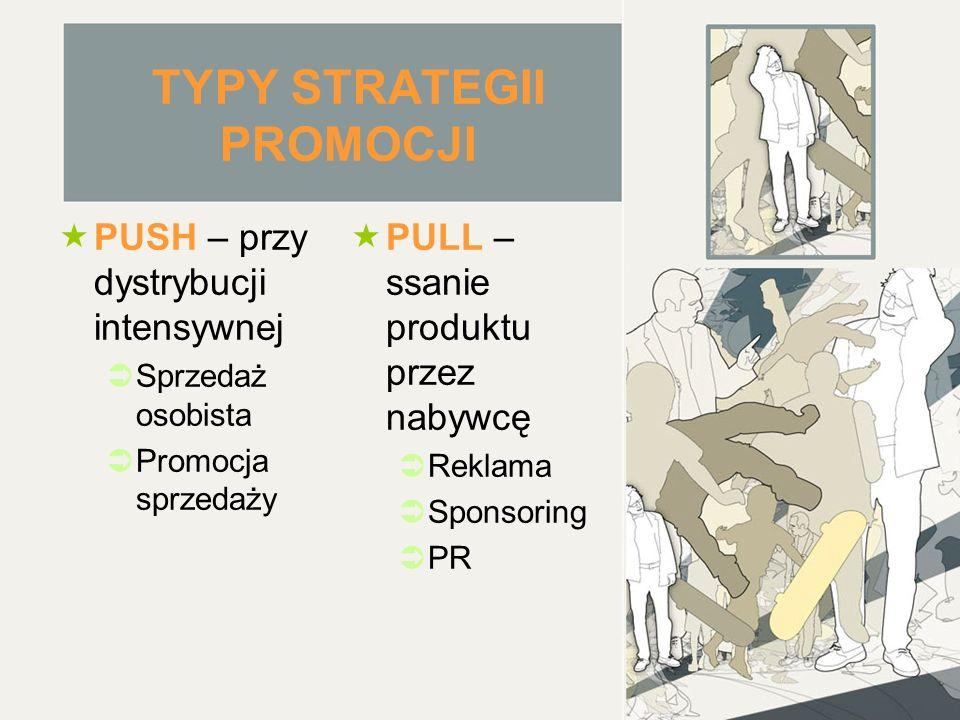 TYPY STRATEGII PROMOCJI  PUSH – przy dystrybucji intensywnej  Sprzedaż osobista  Promocja sprzedaży  PULL – ssanie produktu przez nabywcę  Reklama  Sponsoring  PR