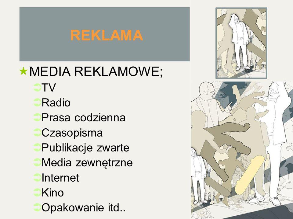 REKLAMA  MEDIA REKLAMOWE;  TV  Radio  Prasa codzienna  Czasopisma  Publikacje zwarte  Media zewnętrzne  Internet  Kino  Opakowanie itd..
