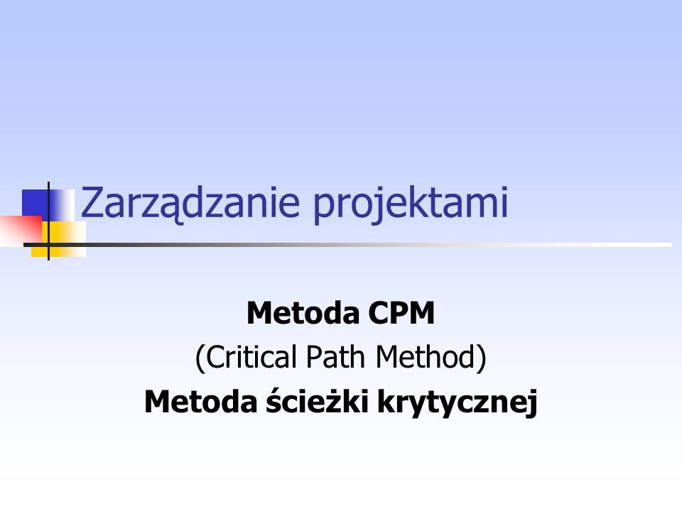 Zarządzanie projektami2 Plan Zastosowanie CPM Opis metody CPM Sieć czynności Luz zdarzenia Zapasy Ścieżka krytyczna Zalety i wady stosowania metody CPM