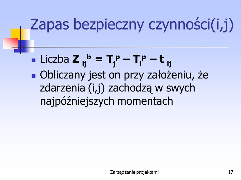 Zarządzanie projektami17 Zapas bezpieczny czynności(i,j) Liczba Z ij b = T j p – T i p – t ij Obliczany jest on przy założeniu, że zdarzenia (i,j) zac