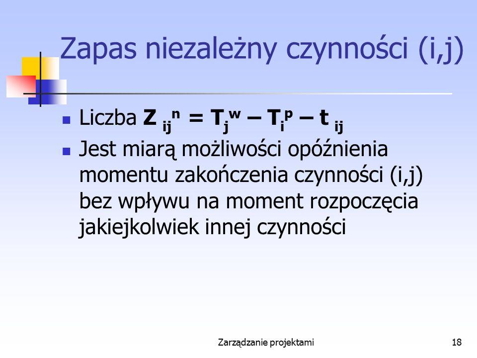 Zarządzanie projektami18 Zapas niezależny czynności (i,j) Liczba Z ij n = T j w – T i p – t ij Jest miarą możliwości opóźnienia momentu zakończenia cz