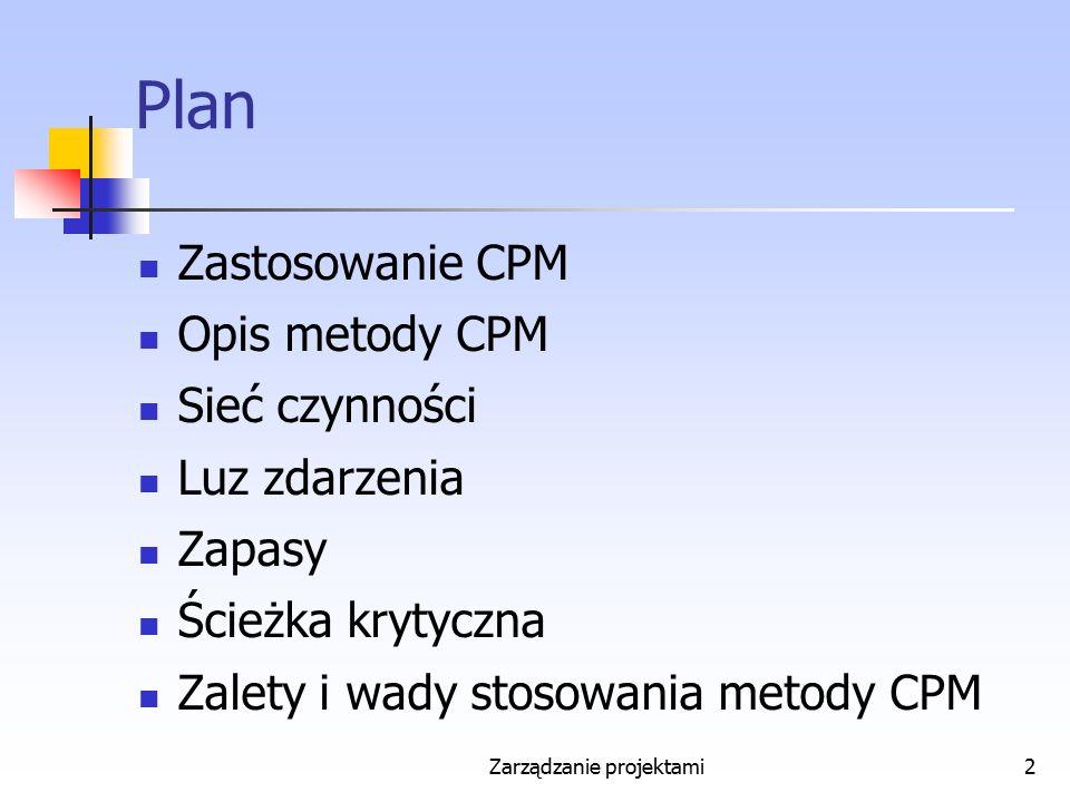 Zarządzanie projektami2 Plan Zastosowanie CPM Opis metody CPM Sieć czynności Luz zdarzenia Zapasy Ścieżka krytyczna Zalety i wady stosowania metody CP