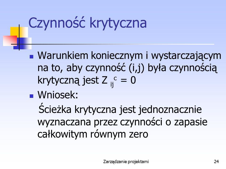 Zarządzanie projektami24 Czynność krytyczna Warunkiem koniecznym i wystarczającym na to, aby czynność (i,j) była czynnością krytyczną jest Z ij c = 0