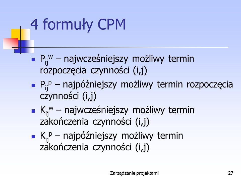 Zarządzanie projektami27 4 formuły CPM P ij w – najwcześniejszy możliwy termin rozpoczęcia czynności (i,j) P ij p – najpóźniejszy możliwy termin rozpo