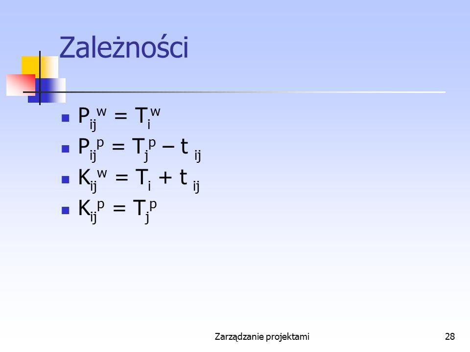 Zarządzanie projektami28 Zależności P ij w = T i w P ij p = T j p – t ij K ij w = T i + t ij K ij p = T j p