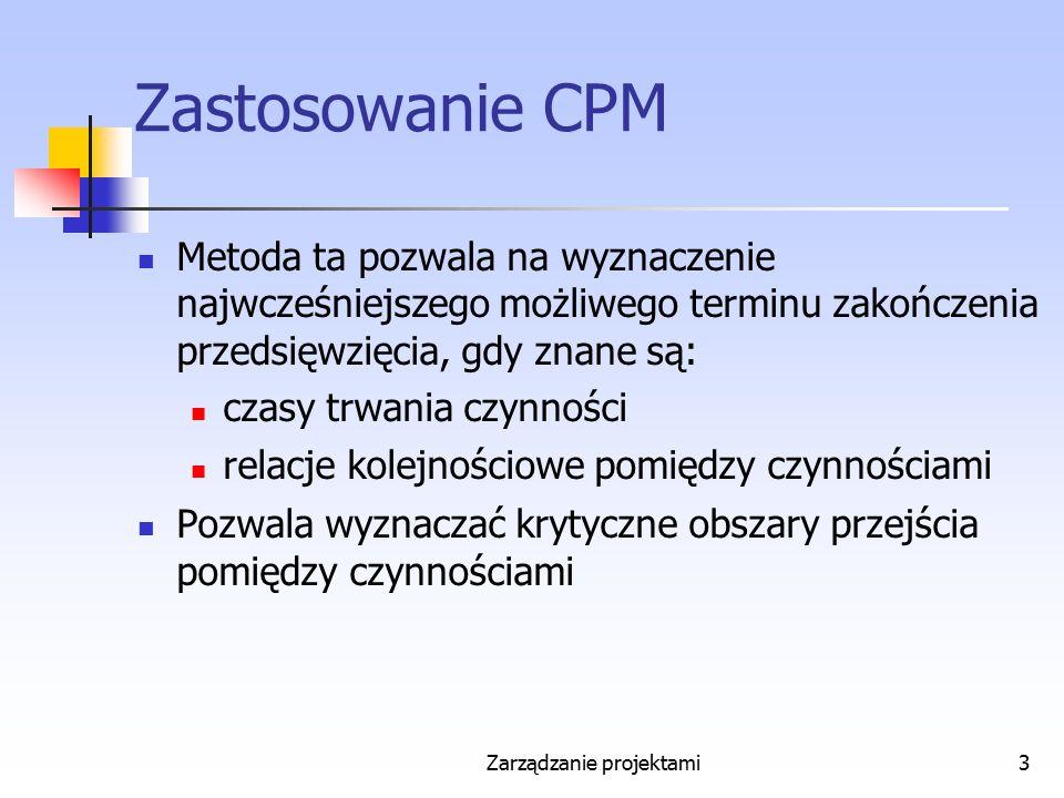 Zarządzanie projektami4 Opis metody CPM Niech (i,j) będzie czynnością wykonywaną pomiędzy zdarzeniem i oraz j, a także: t ij – czas wykonywania czynności (i,j) T i w – najwcześniejszy możliwy moment wystąpienia zdarzenia i T i p – najpóźniejszy możliwy moment wystąpienia zdarzenia i