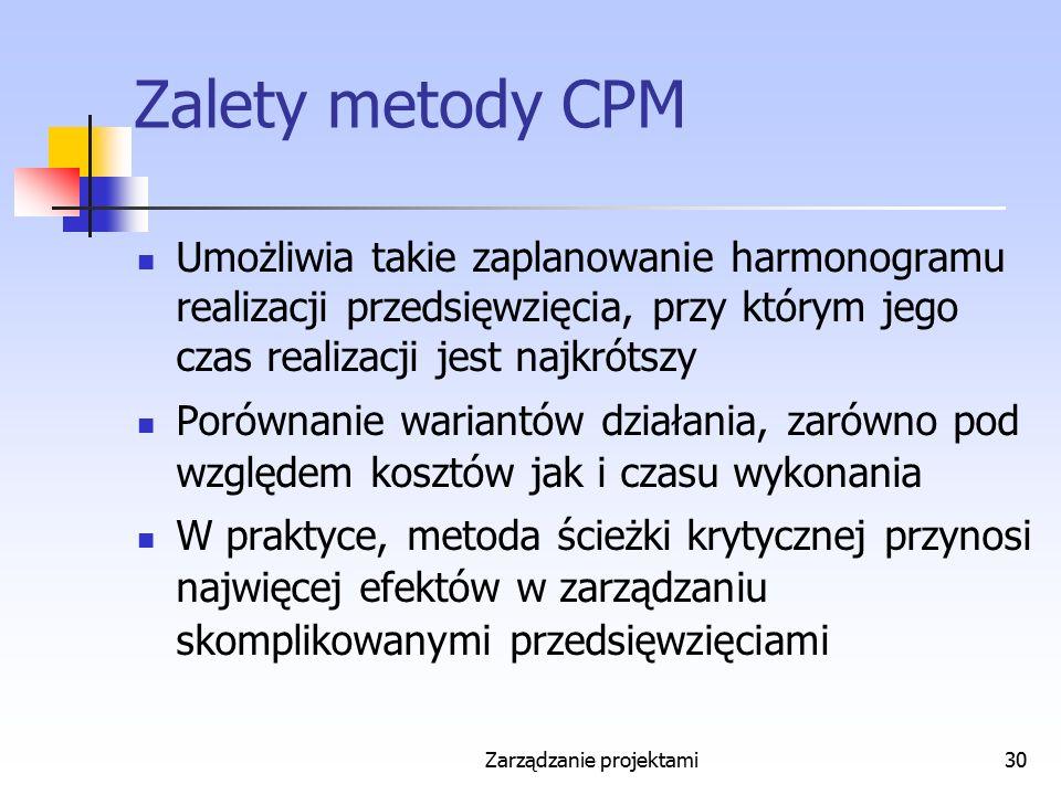 Zarządzanie projektami30 Zalety metody CPM Umożliwia takie zaplanowanie harmonogramu realizacji przedsięwzięcia, przy którym jego czas realizacji jest
