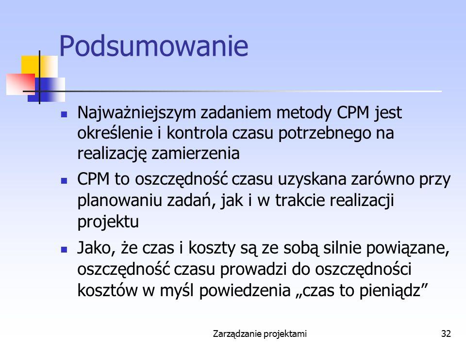 Zarządzanie projektami32 Podsumowanie Najważniejszym zadaniem metody CPM jest określenie i kontrola czasu potrzebnego na realizację zamierzenia CPM to