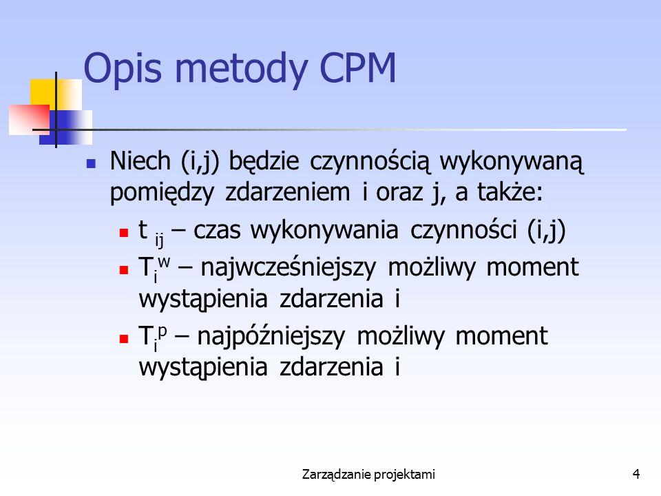 Zarządzanie projektami4 Opis metody CPM Niech (i,j) będzie czynnością wykonywaną pomiędzy zdarzeniem i oraz j, a także: t ij – czas wykonywania czynno