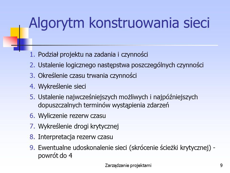 Zarządzanie projektami9 Algorytm konstruowania sieci 1.Podział projektu na zadania i czynności 2.Ustalenie logicznego następstwa poszczególnych czynno