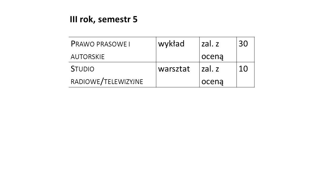 P RAWO PRASOWE I AUTORSKIE wykład zal. z oceną 30 S TUDIO RADIOWE / TELEWIZYJNE warsztatzal. z oceną 10 III rok, semestr 5