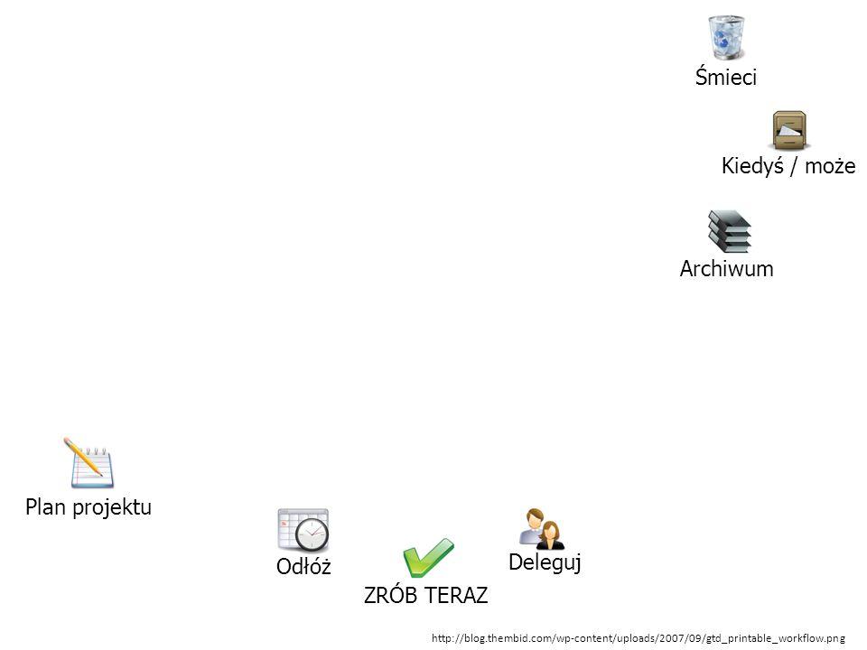 DelegujKalendarz Tickler file Plan projektuKiedyś / możeArchiwum