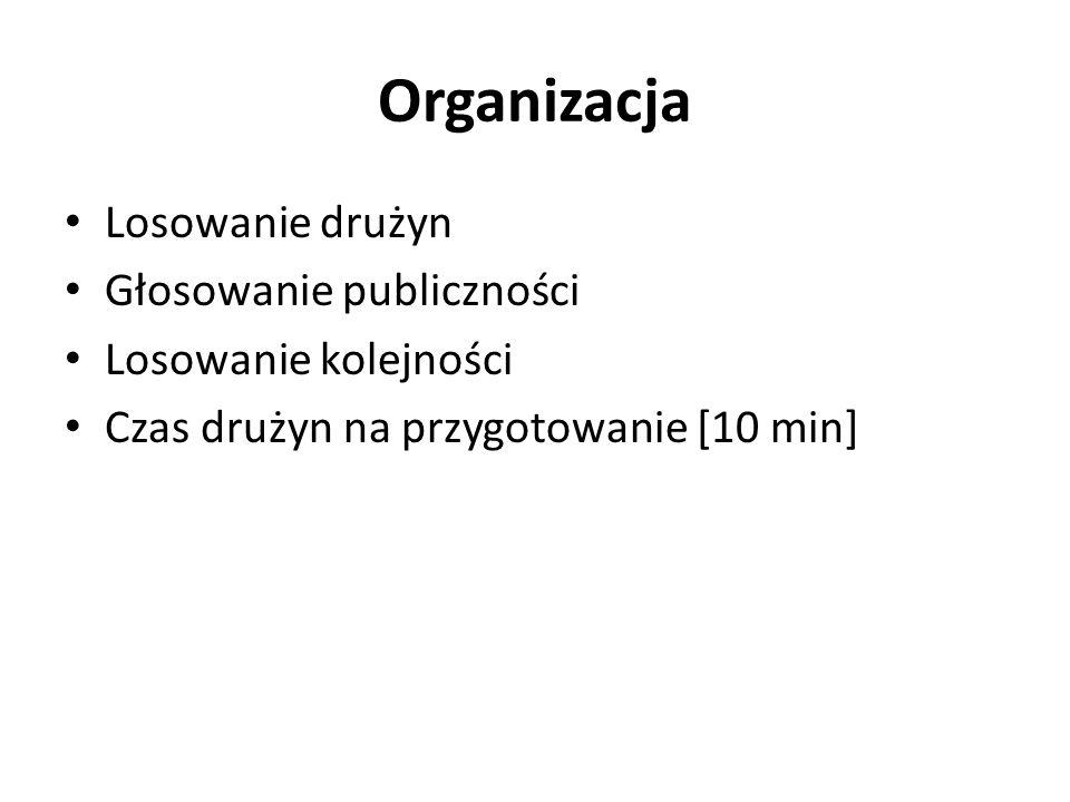 Losowanie drużyn Głosowanie publiczności Losowanie kolejności Czas drużyn na przygotowanie [10 min] Organizacja