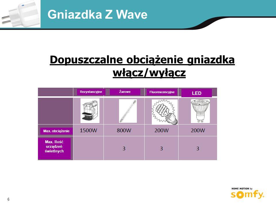 6 Gniazdka Z Wave Dopuszczalne obciążenie gniazdka włącz/wyłącz Rezystancyjne Fluorescencyjne Żarowe LED Max.
