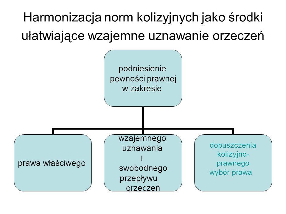 SPÓJNOŚĆ z rozporządzeniem Rady (WE) nr 44/2001 z dnia 22 grudnia 2000 r.