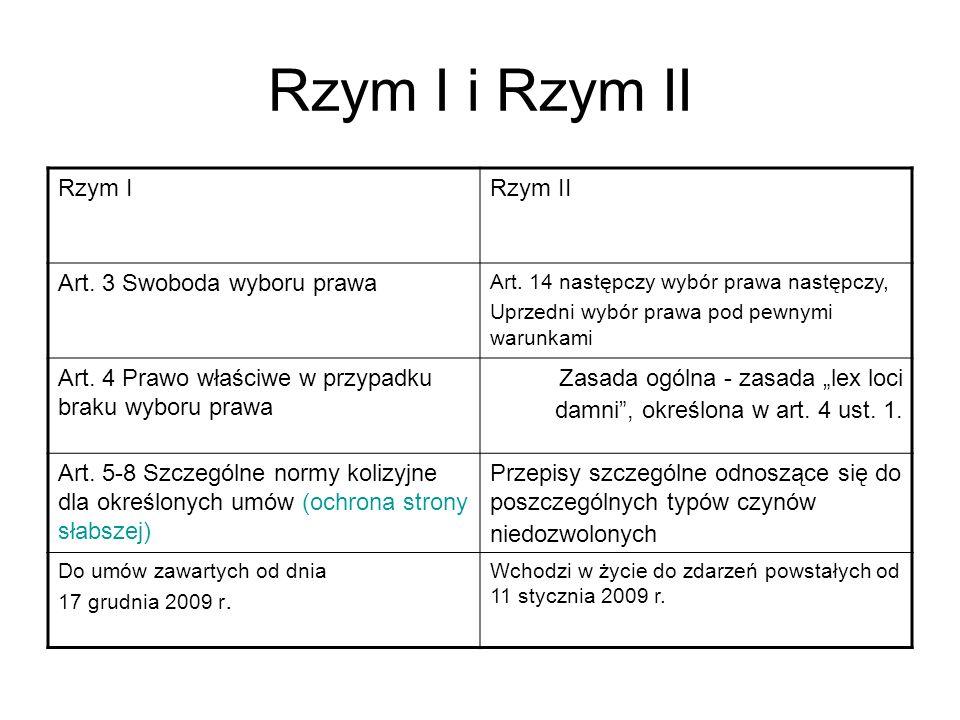 Rzym I i Rzym II Rzym IRzym II Art. 3 Swoboda wyboru prawa Art. 14 następczy wybór prawa następczy, Uprzedni wybór prawa pod pewnymi warunkami Art. 4