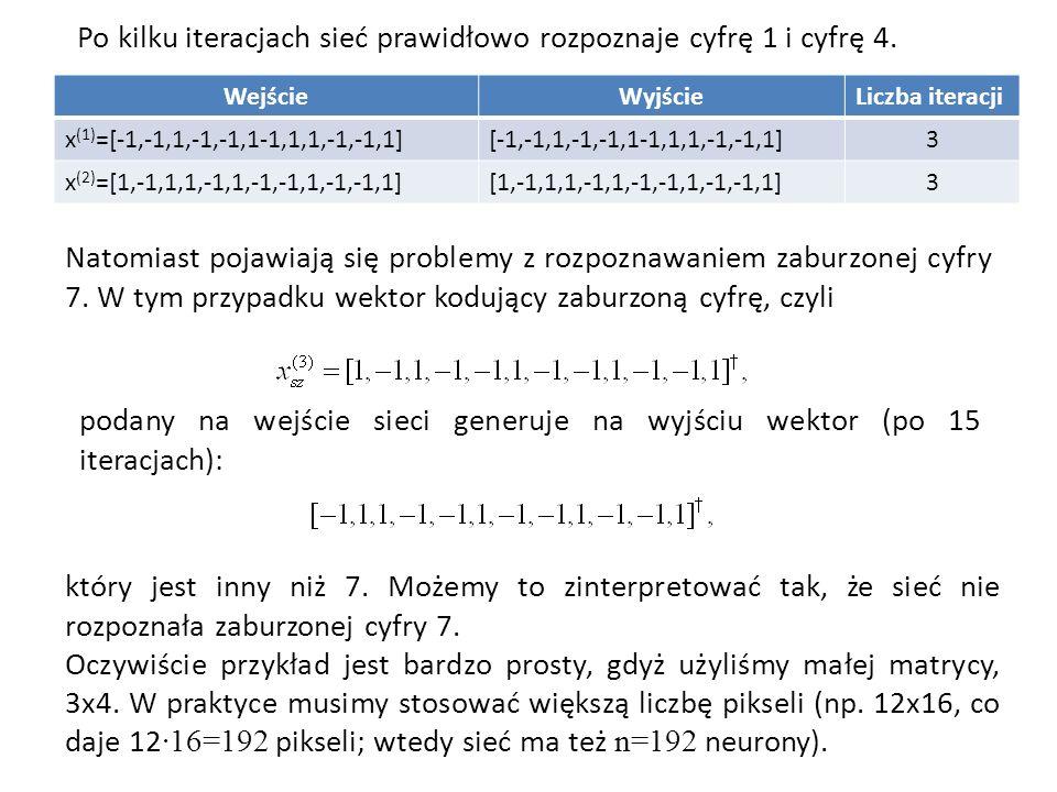 Po kilku iteracjach sieć prawidłowo rozpoznaje cyfrę 1 i cyfrę 4. który jest inny niż 7. Możemy to zinterpretować tak, że sieć nie rozpoznała zaburzon