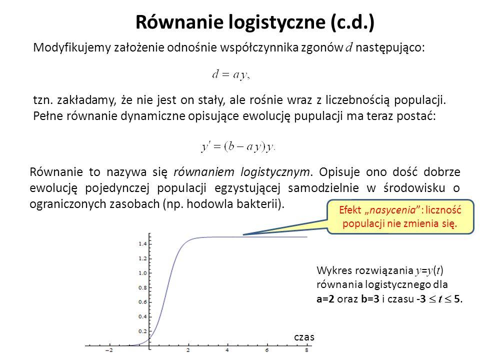 Równanie logistyczne (c.d.) Modyfikujemy założenie odnośnie współczynnika zgonów d następująco: tzn. zakładamy, że nie jest on stały, ale rośnie wraz