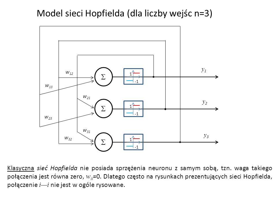 Model sieci Hopfielda (dla liczby wejśc n=3)    w 12 w 13 w 21 w 23 w 31 w 32 y1y1 y2y2 y3y3 1 1 1 Klasyczna sieć Hopfielda nie posiada sprzężenia