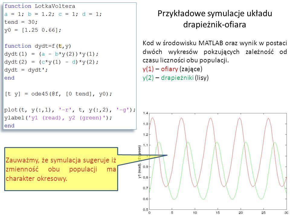 Przykładowe symulacje układu drapieżnik-ofiara Kod w środowisku MATLAB oraz wynik w postaci dwóch wykresów pokzujących zależność od czasu liczności ob