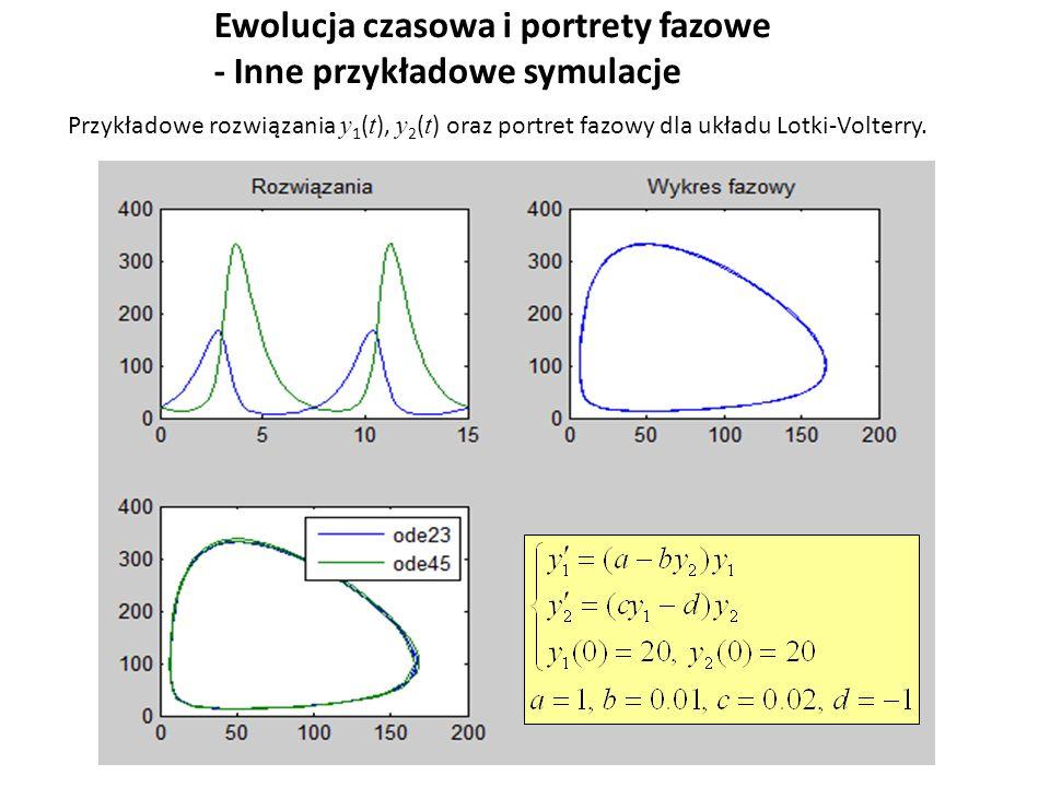 Ewolucja czasowa i portrety fazowe - Inne przykładowe symulacje Przykładowe rozwiązania y 1 ( t ), y 2 ( t ) oraz portret fazowy dla układu Lotki-Volt